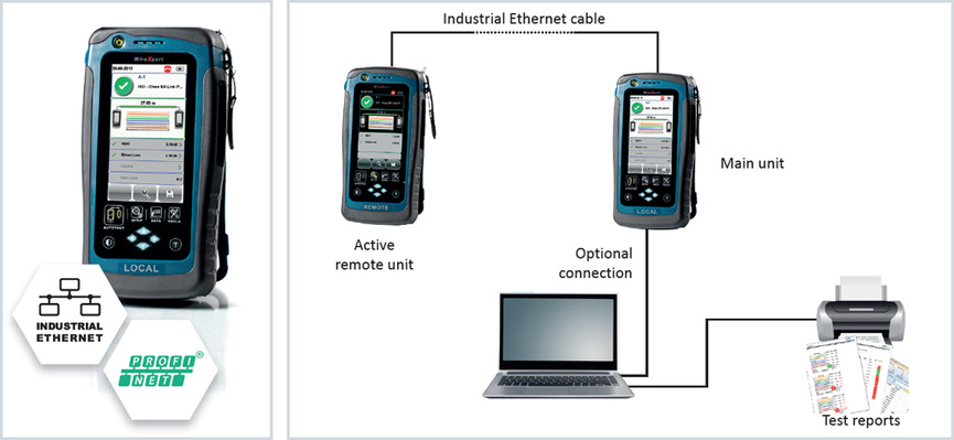 WireXpert 500 IE - Industrial Ethernet Cable Certifier