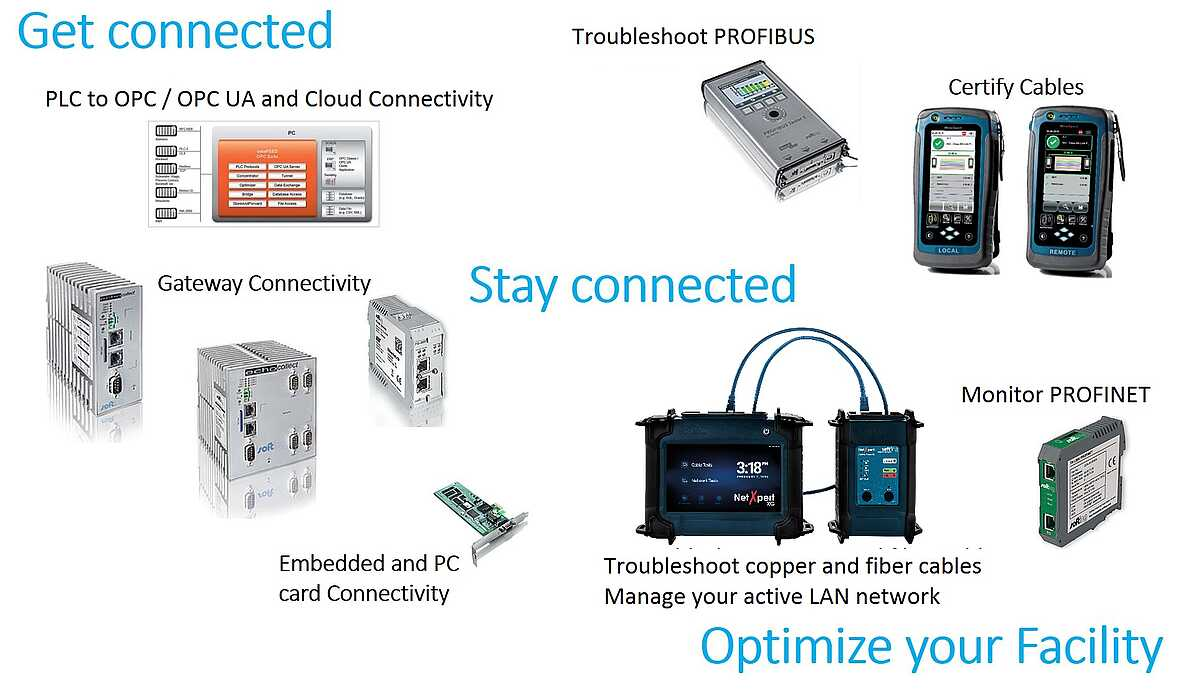 Siemens Systems Industrial Automation Software and Hardware