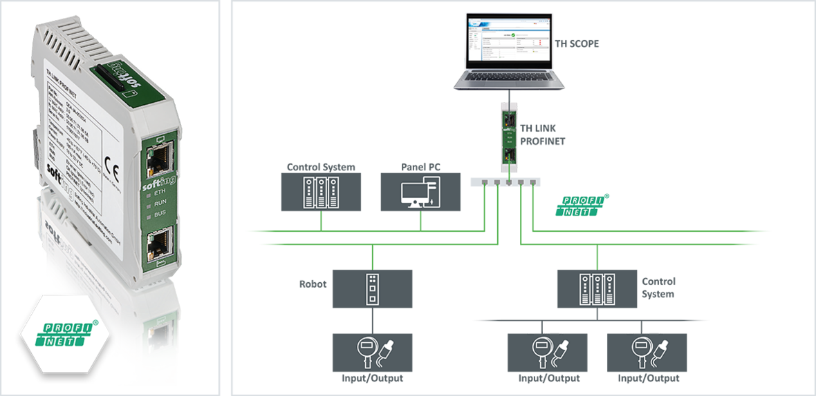 PROFINET Diagnostics Independent from Controller and Control Room |  TH LINK PROFINET