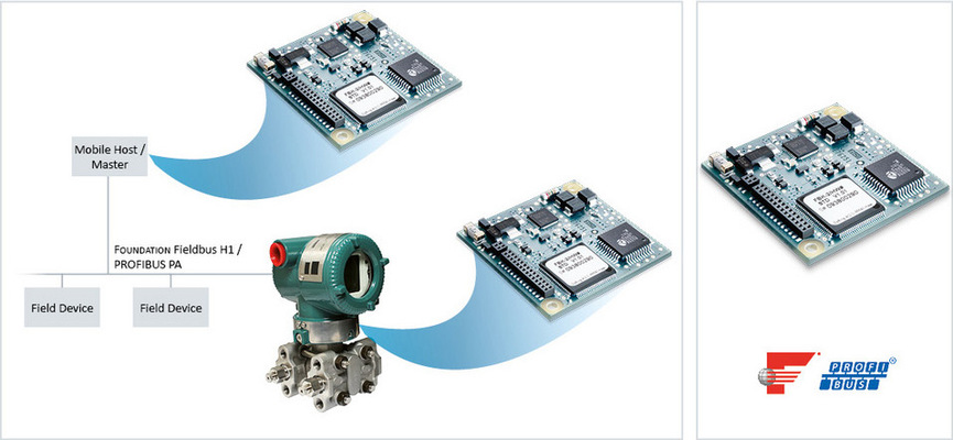 Universal Communication Module for Integrating FOUNDATION fieldbus H1 and PROFIBUS PA