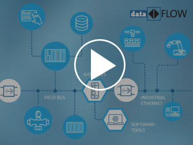 [Translate to USA:] Softing Industrial Data Networks | dataFLOW | Play video